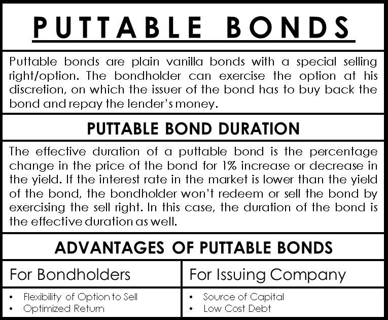 Puttable Bonds