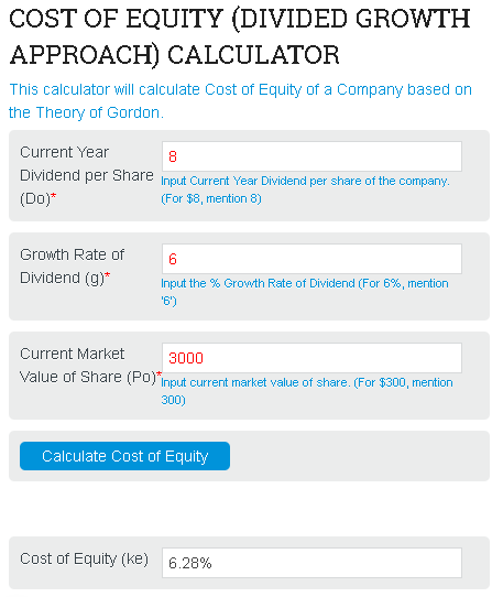 Cost of Equity (Constand Dividend Growth) Calculator