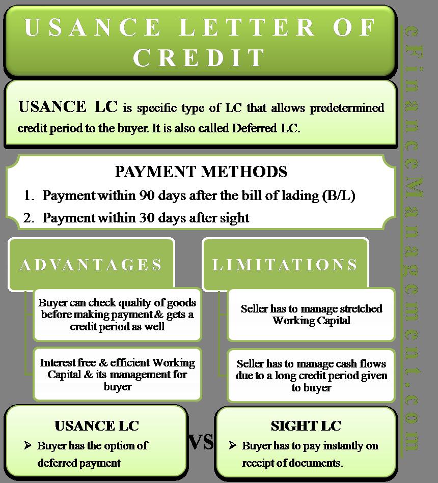 usance letter of credit