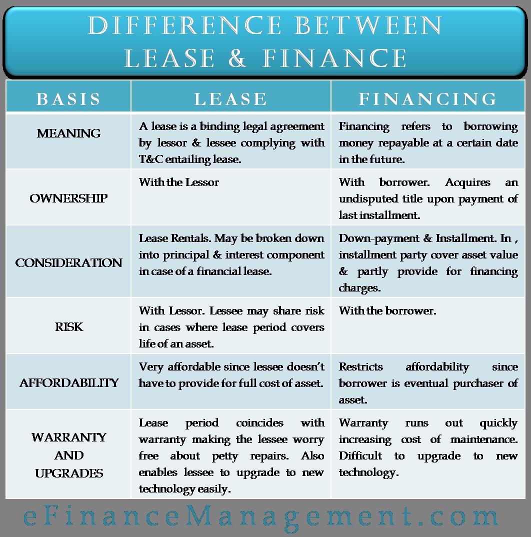 Buying vs renting essays