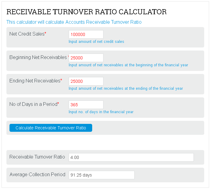Receivable Turnover Ratio Calculator
