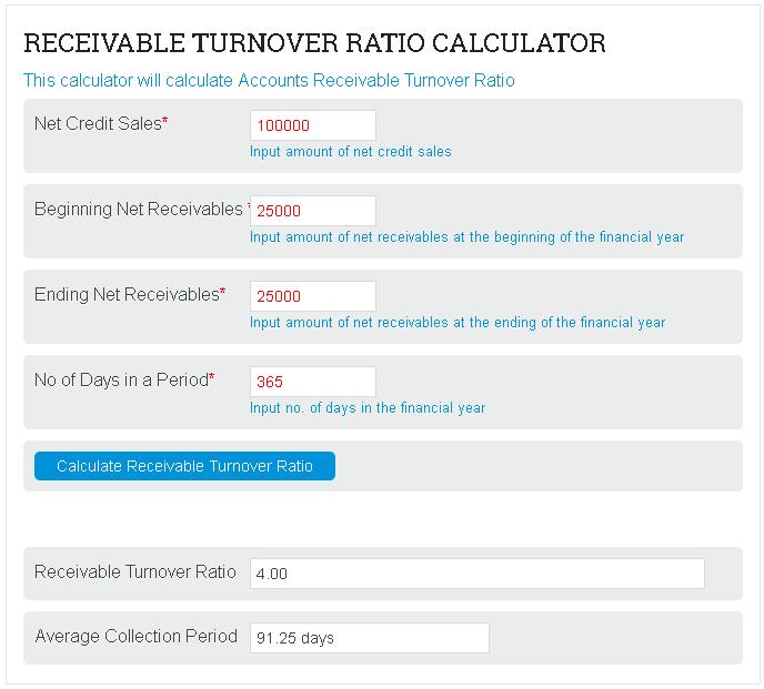 Receivable Turnover Ratio Calculator