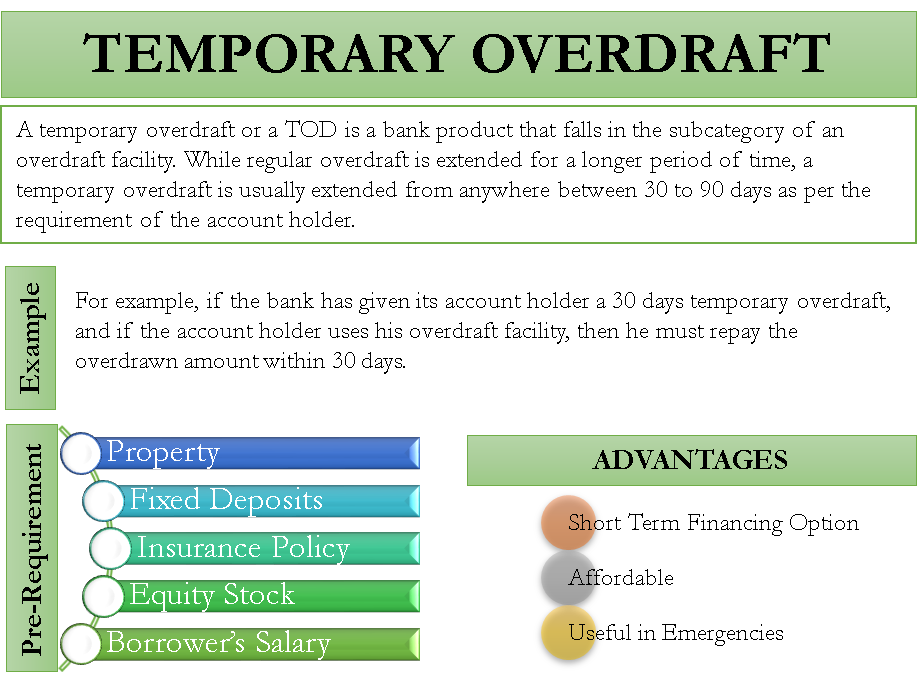 Temporary Overdraft - Meaning, Pre-Requirements & Advantages