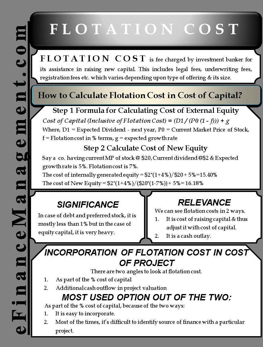 Flotation Cost