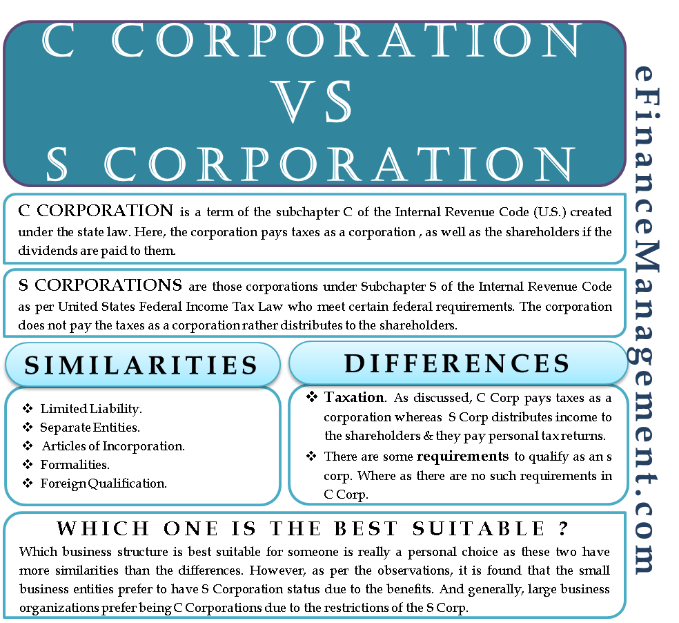 C Corporation Vs S Corporation