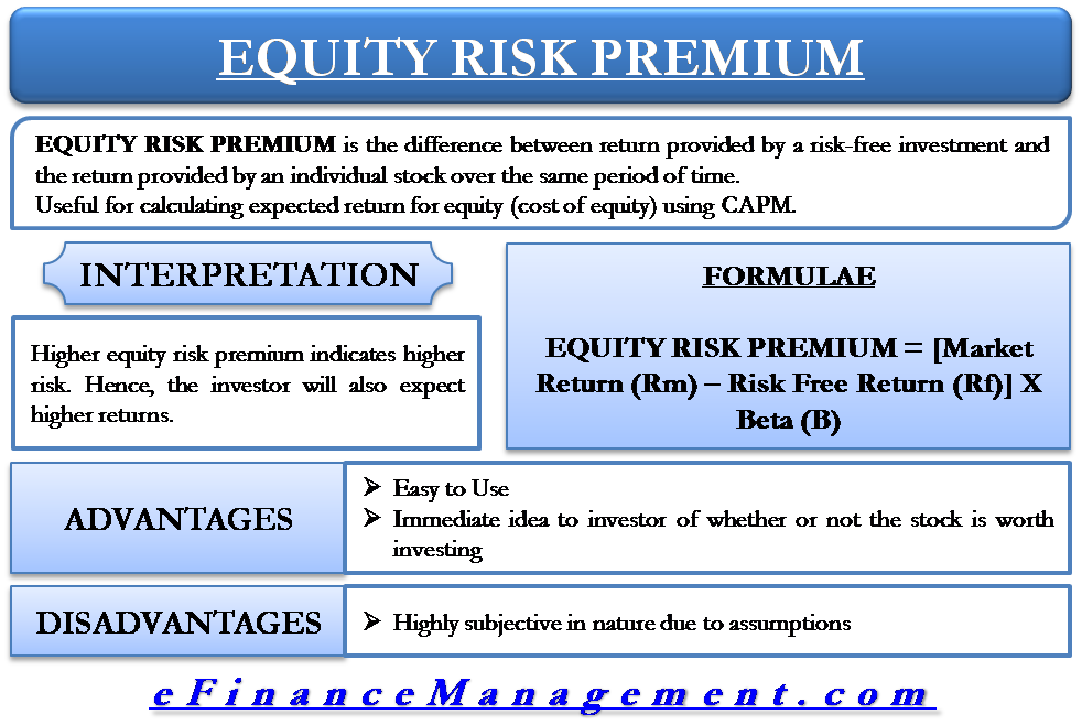 risk premium for publicly traded equity investment