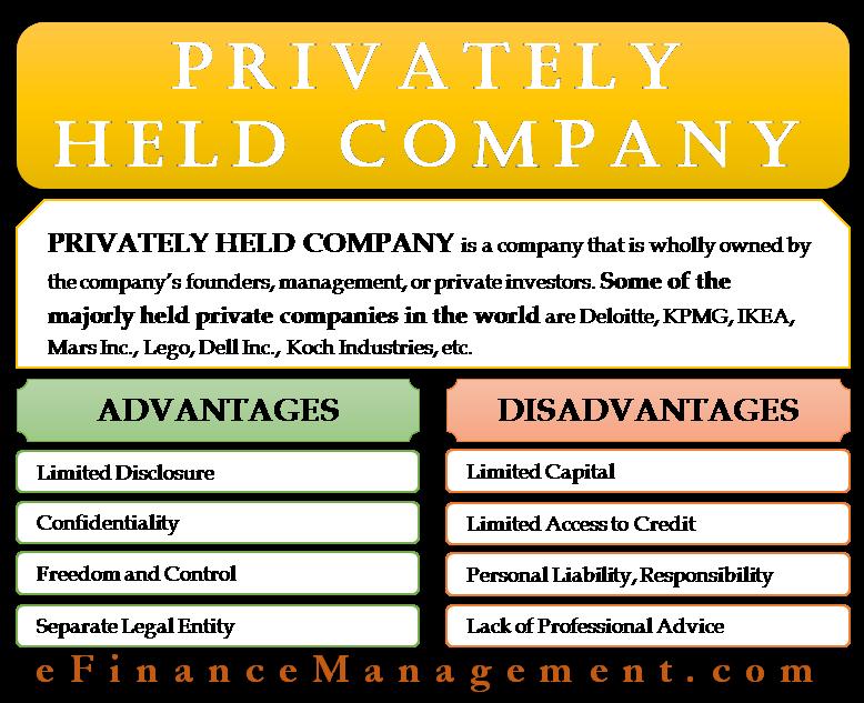 Privately Held Company