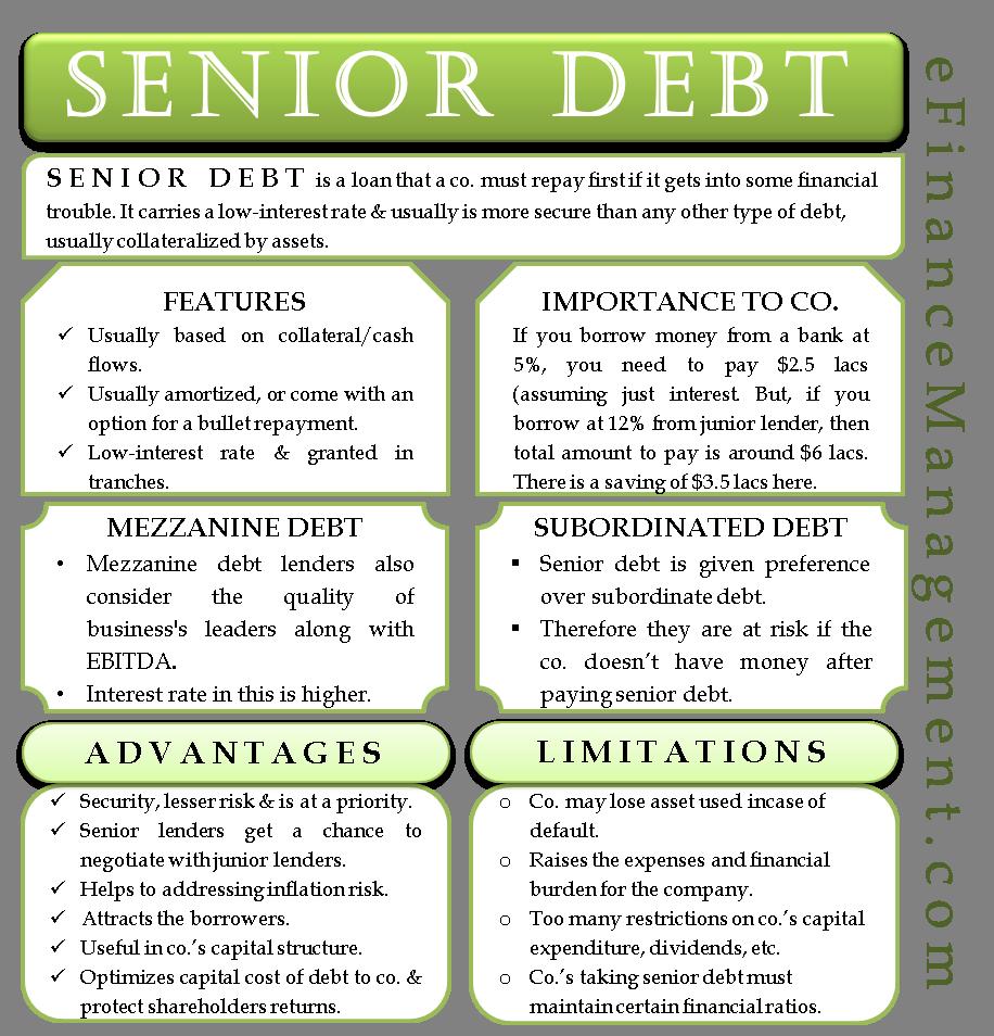Senior Debt – Features, Importance, Advantages And More