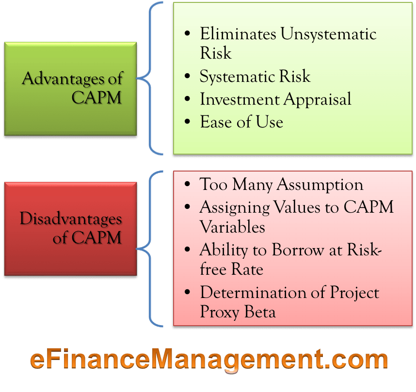 Advantages and Disadvantages of CAPM