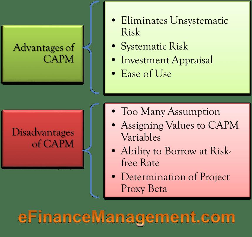 Advantages and Disadvantages of CAPM