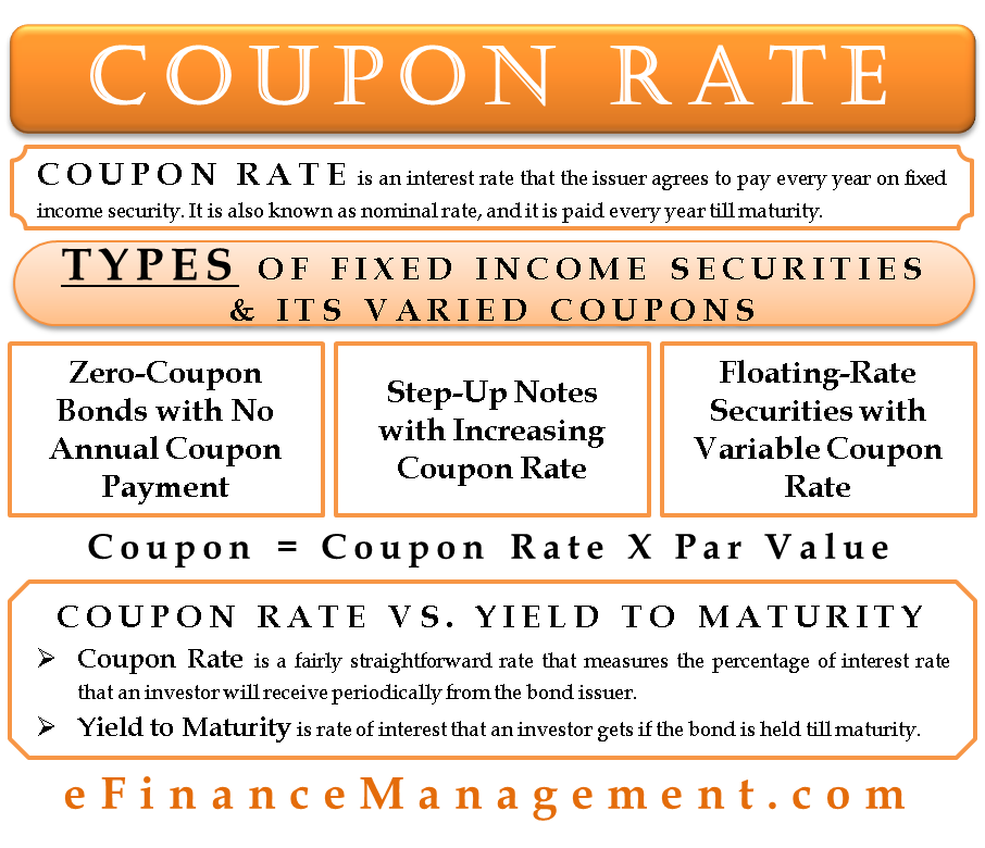 yield to maturity coupon rate difference