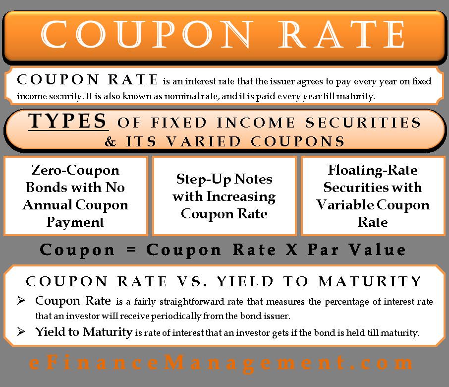 bonds nominal (annual) coupon interest rate