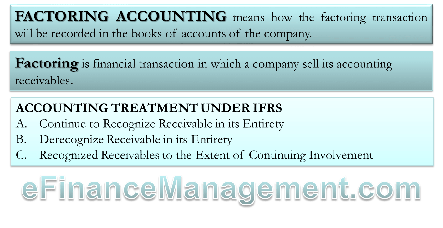 Factoring Accounting | Meaning, Accounting Treatment