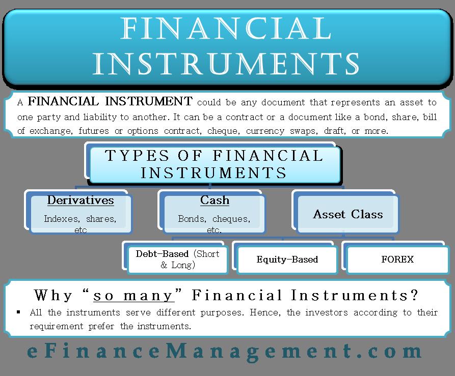 List of financial instruments esma