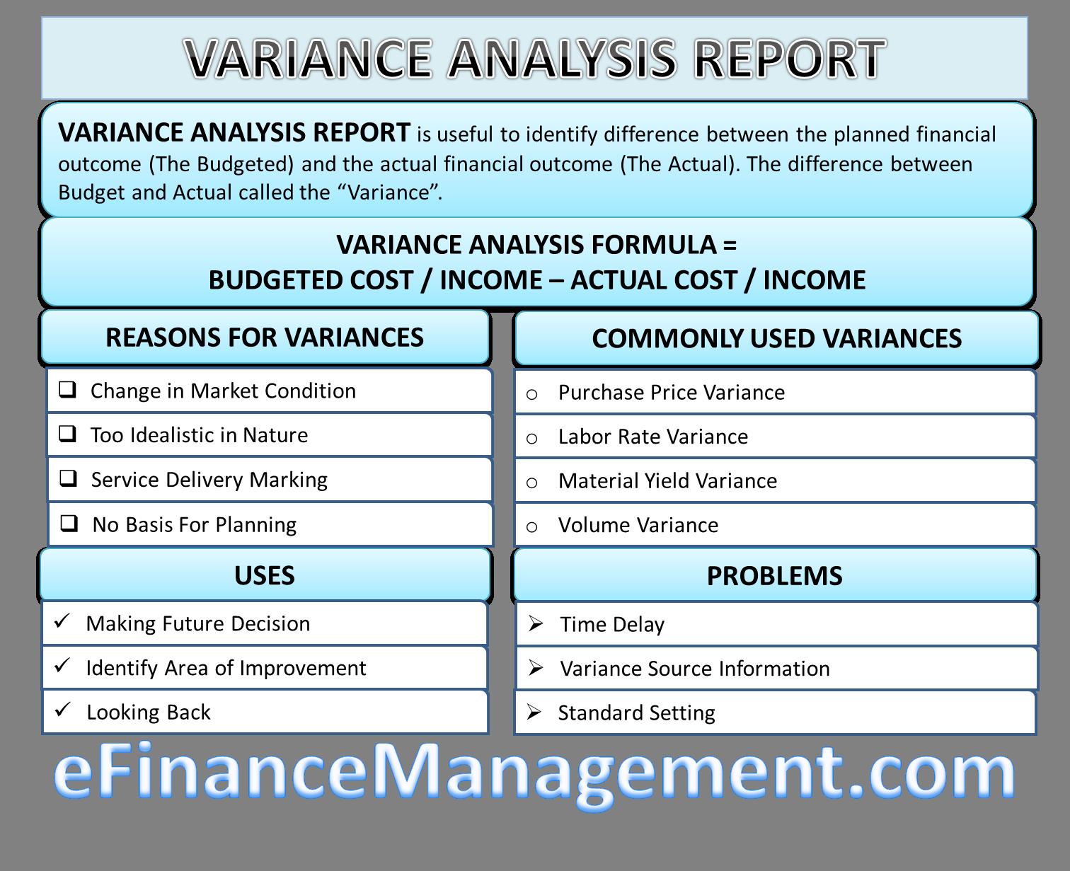 Costing Terms   eFinanceManagement com