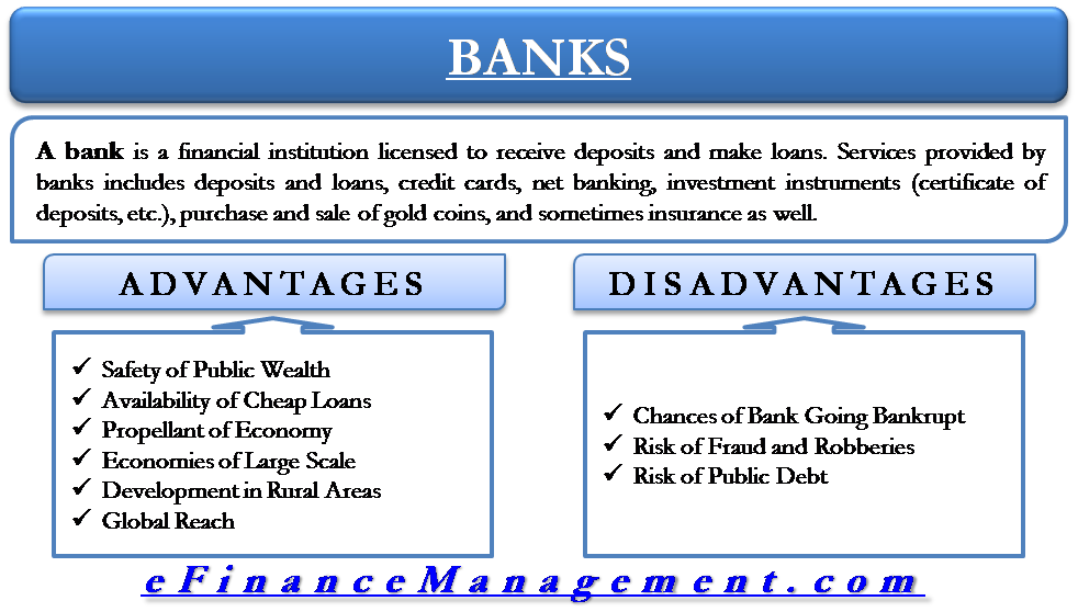 Advantage & Disadvantage Of Bank