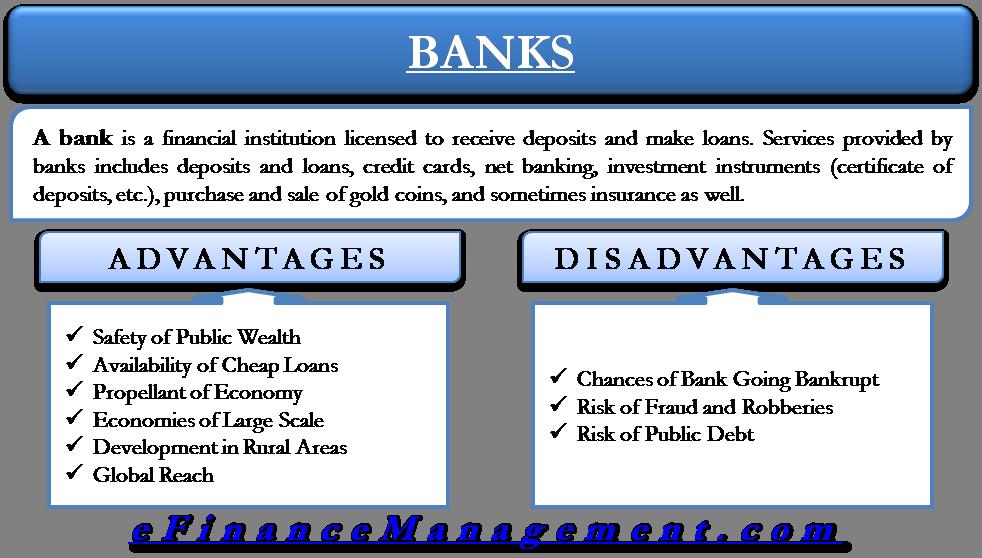 Advantage & Disadvantage Of Bank