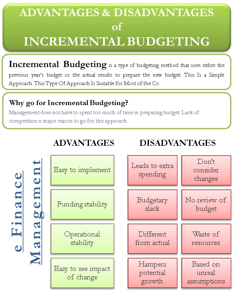 Advantages and Disadvantages of Incremental Budgeting