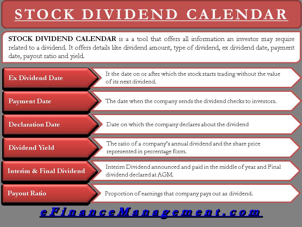 Stock Dividend calculator
