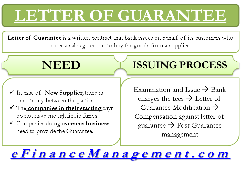 Letter of Guarantee