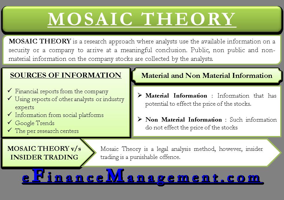 Mosaic Theory