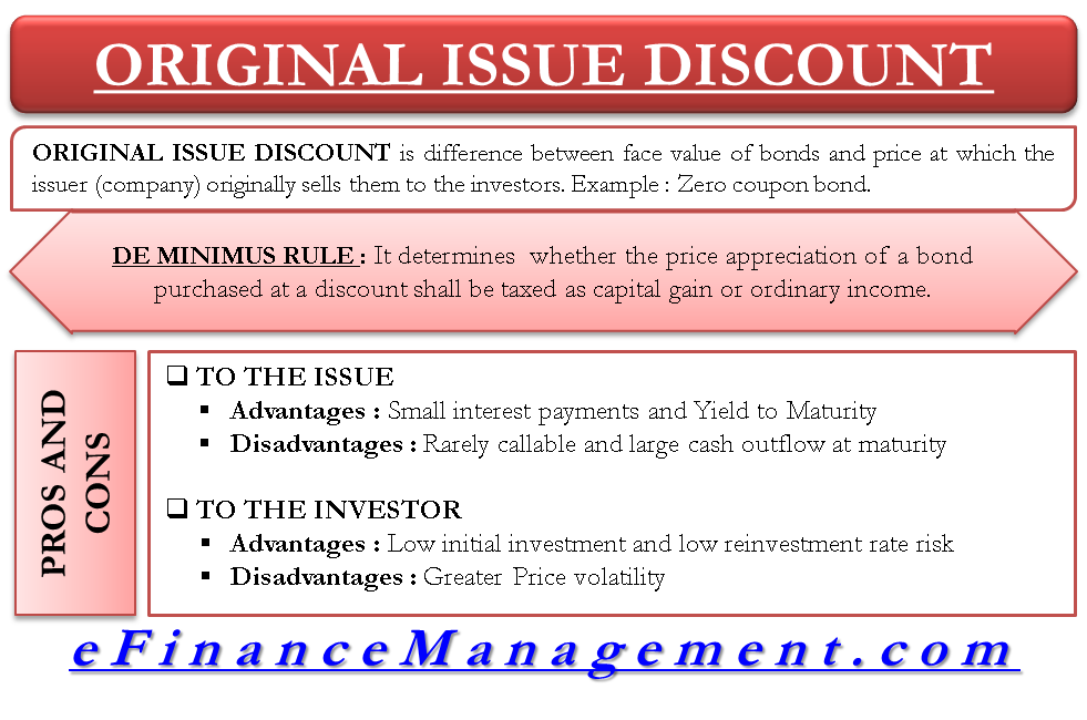 Original Issue Discount