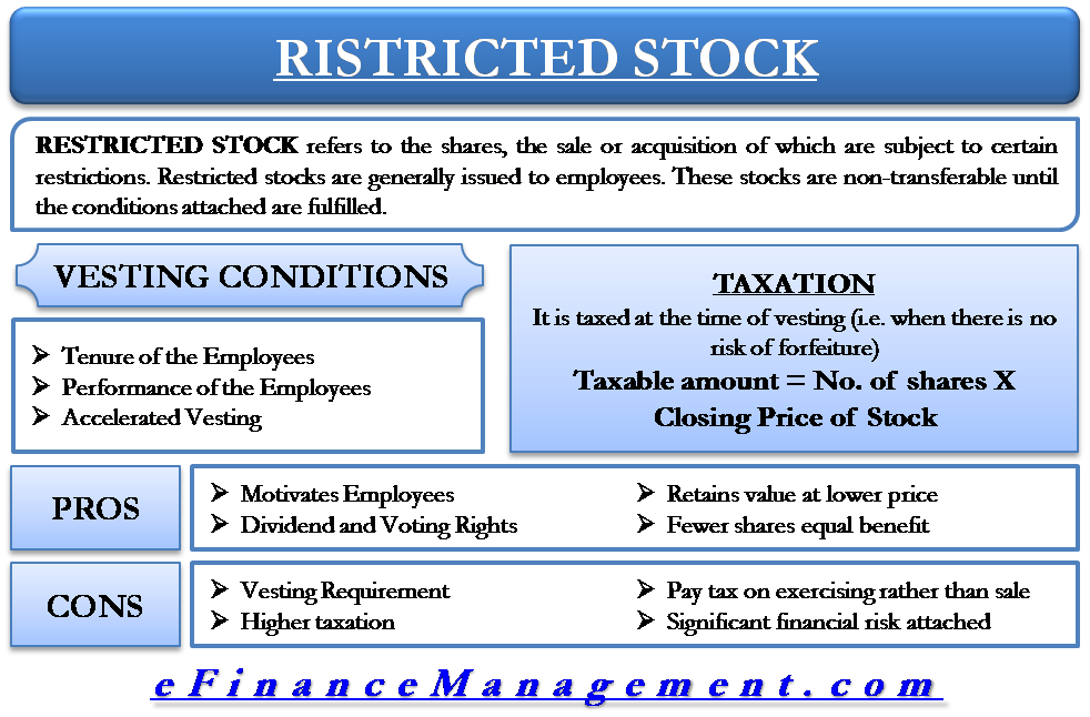 Restickted Stock
