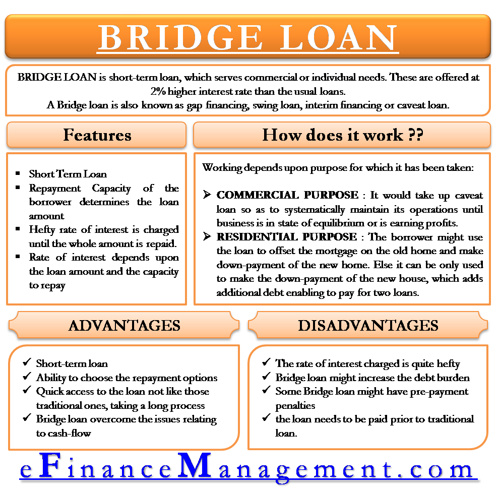 Working Capital Financing / Loans | Types: CC/OD, BG, LC, WC Loans, etc