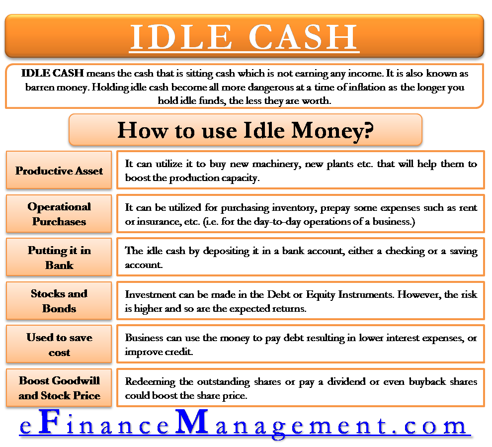 Idle Cash - What it is and how to earn from this cash