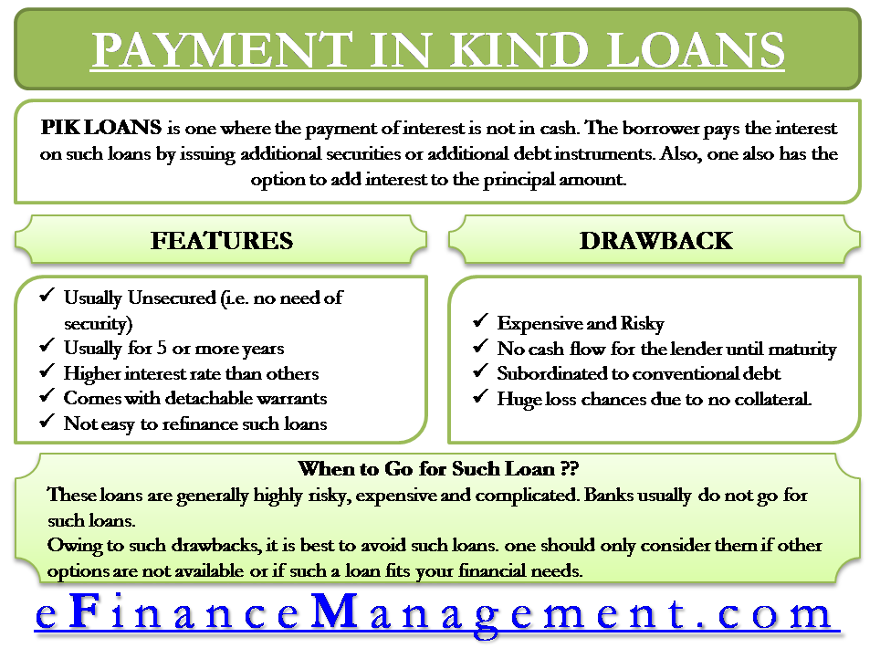 Payment in Kind (PIK) Loan – Meaning, Features, Drawbacks