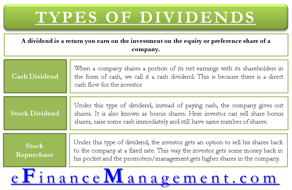 Types of Dividends