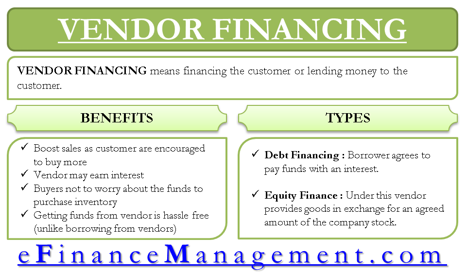 Vendor Financing - Meaning, Types and Importance