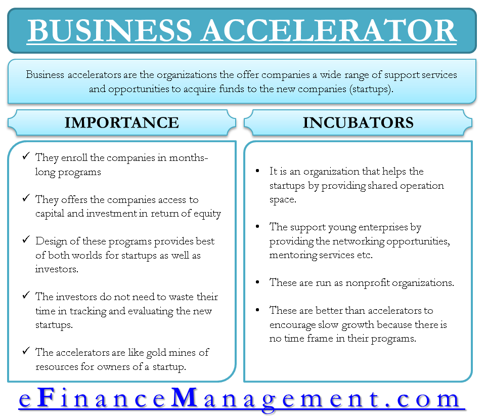Business Accelerator