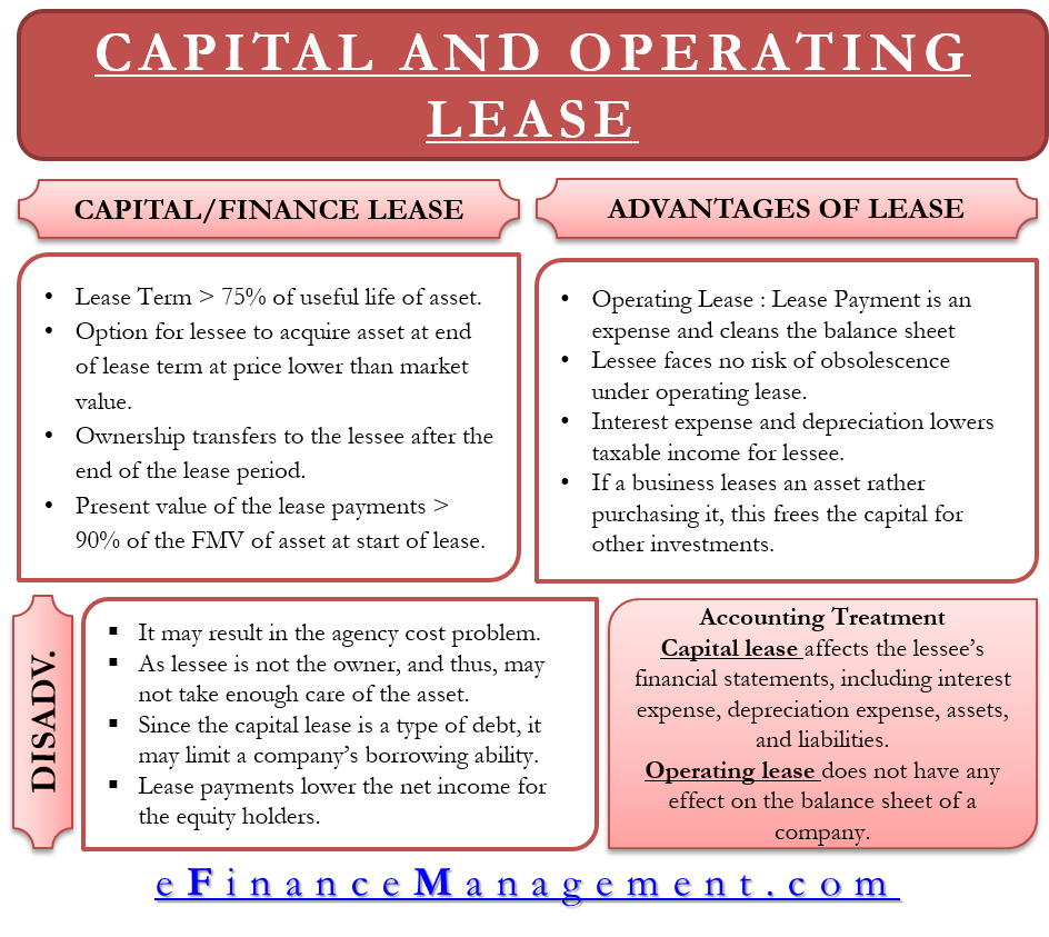 Sources of Finance | Owned-Borrowed, Long-Short Term