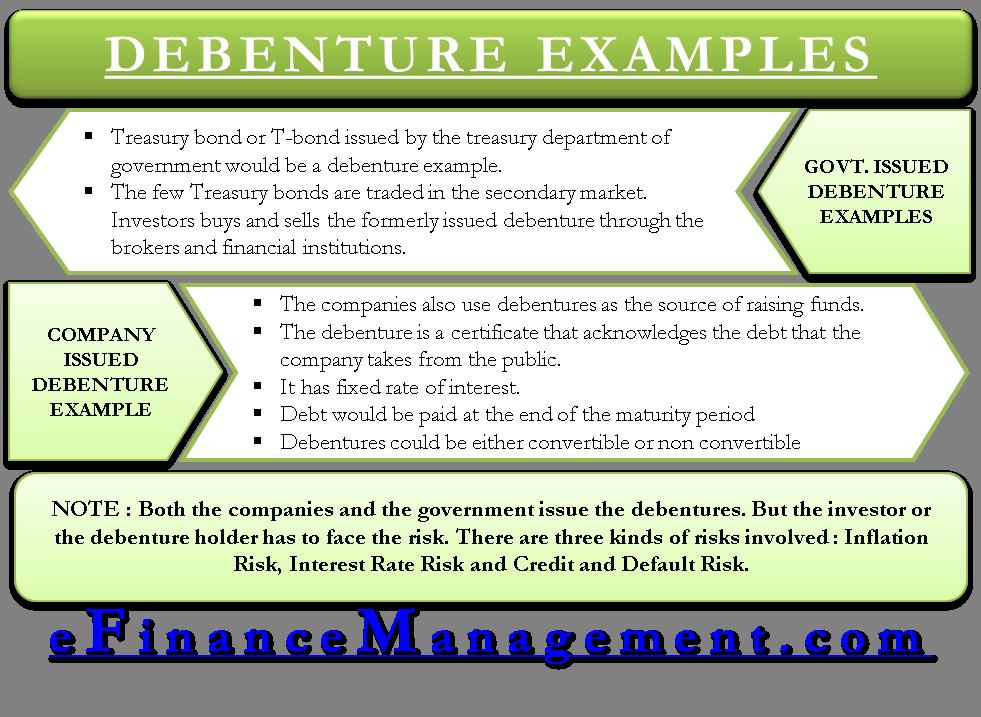 Debenture Examples