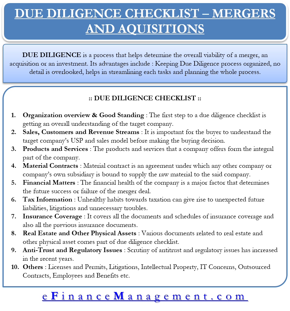 Due Diligence Checklist - Merger and Acquisition