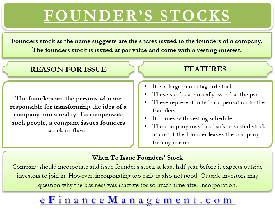 Founder's Stock