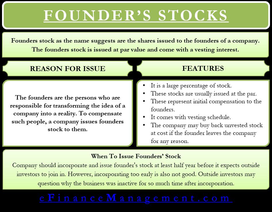 Founder's Stock
