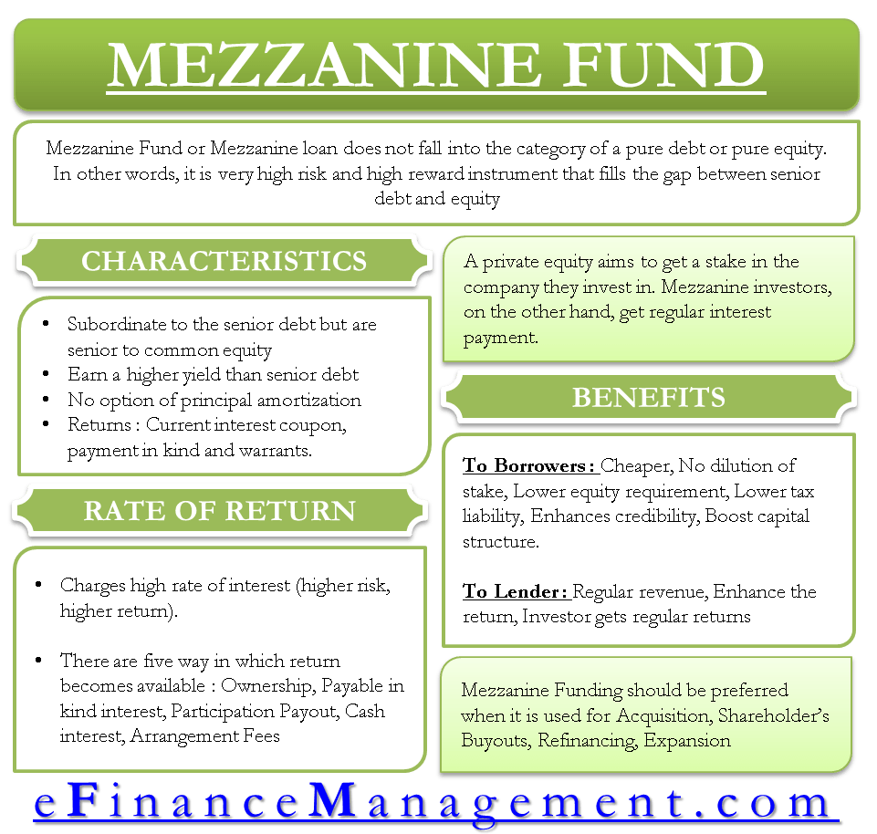 Mezzanine Fund – Importance, Advantages And More