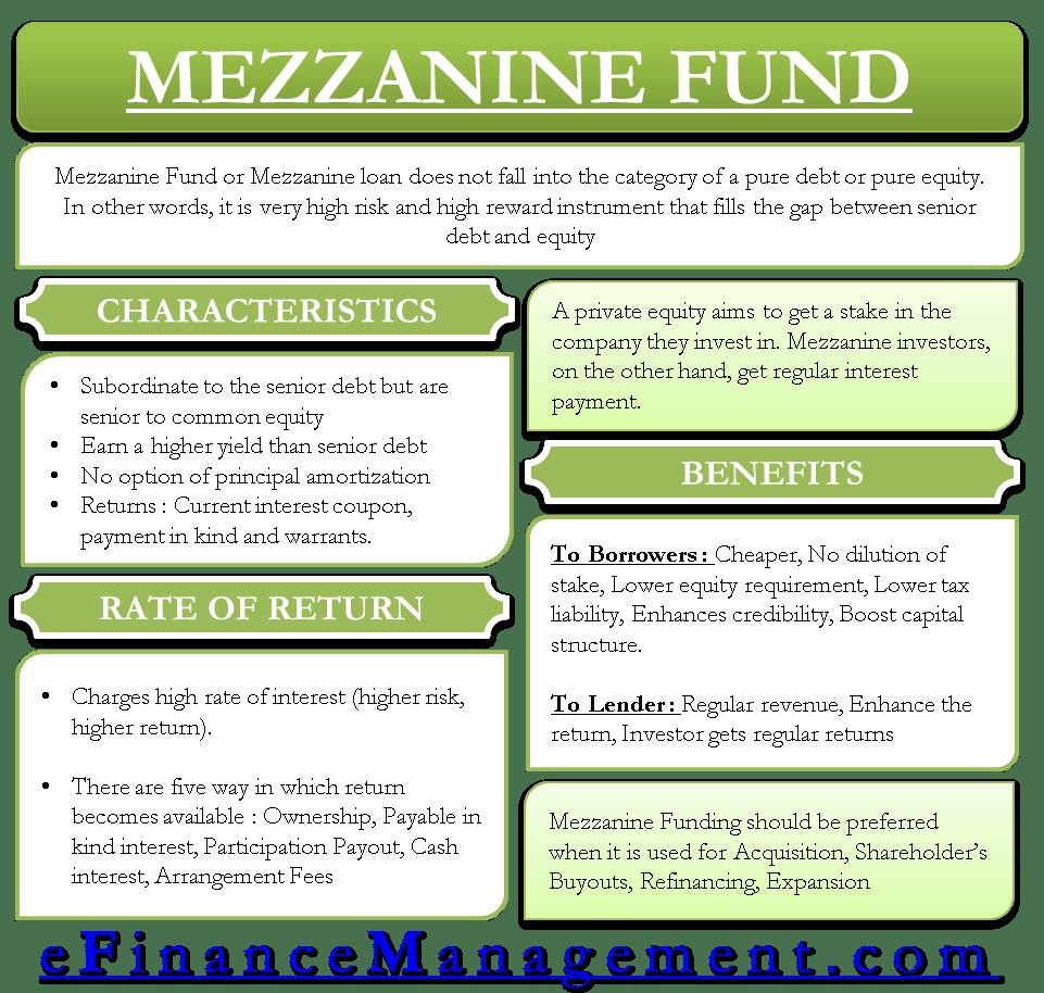 Mezzanine Fund – Importance, Advantages And More