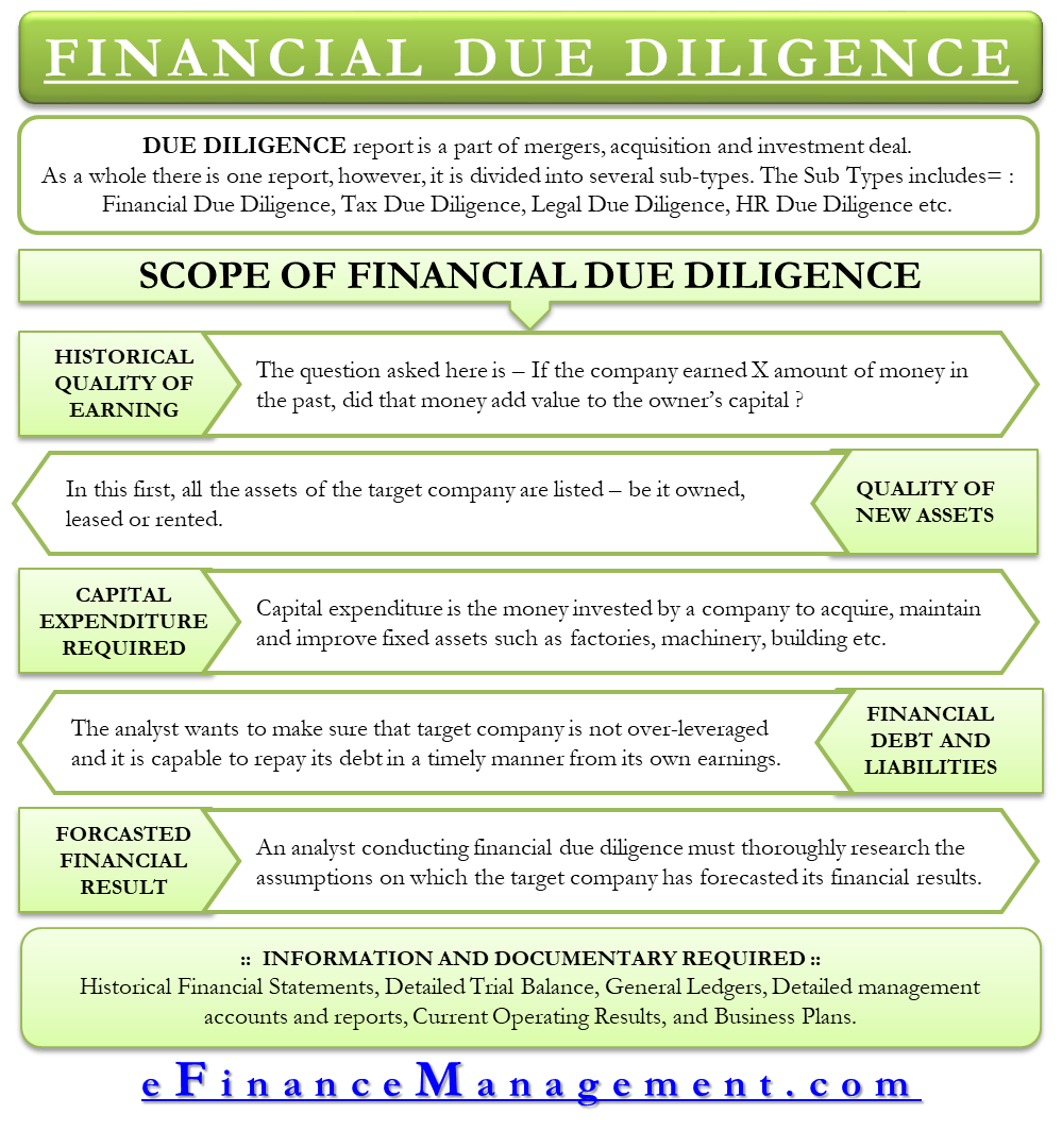 Understanding Financial Due Diligence