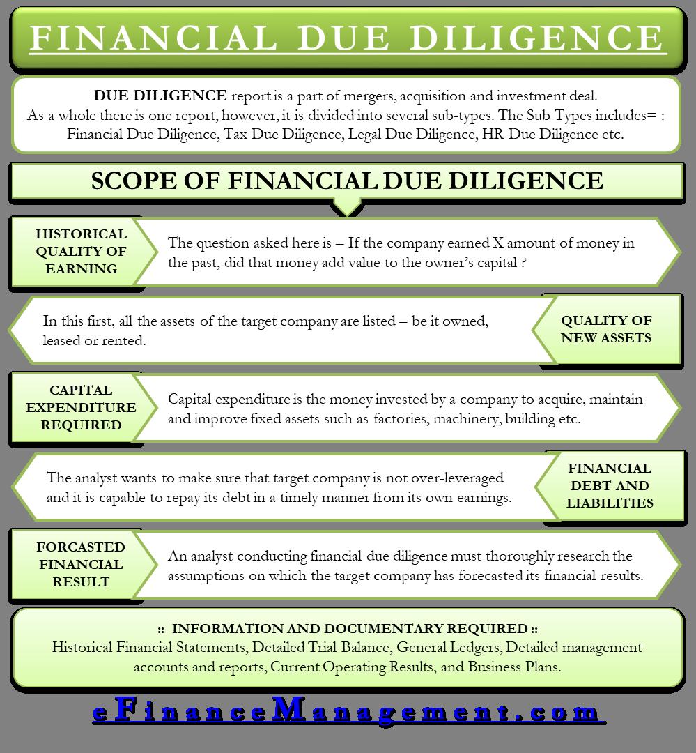Understanding Financial Due Diligence
