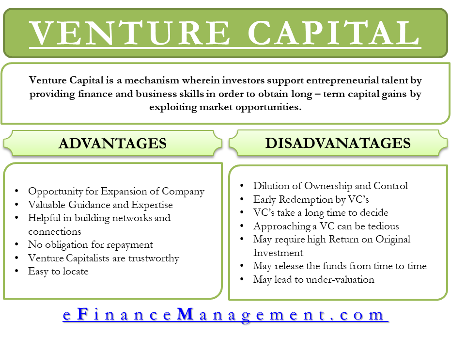 Advantages and Disadvantages of Venture Capital Funding