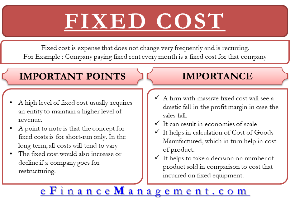 Fixed Cost - What it is and What is its Importance