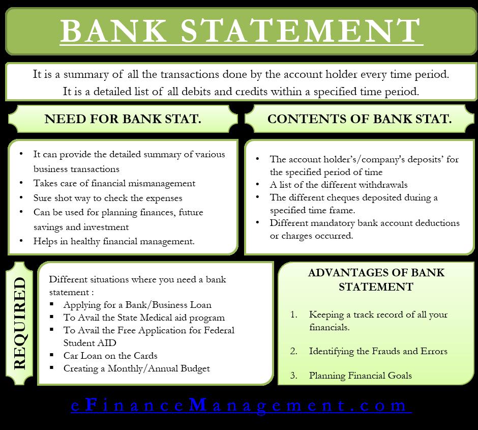 Working Capital Financing / Loans | Types: CC/OD, BG, LC, WC