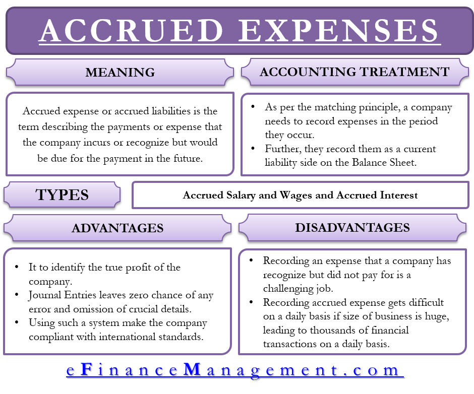 Accrued Expenses