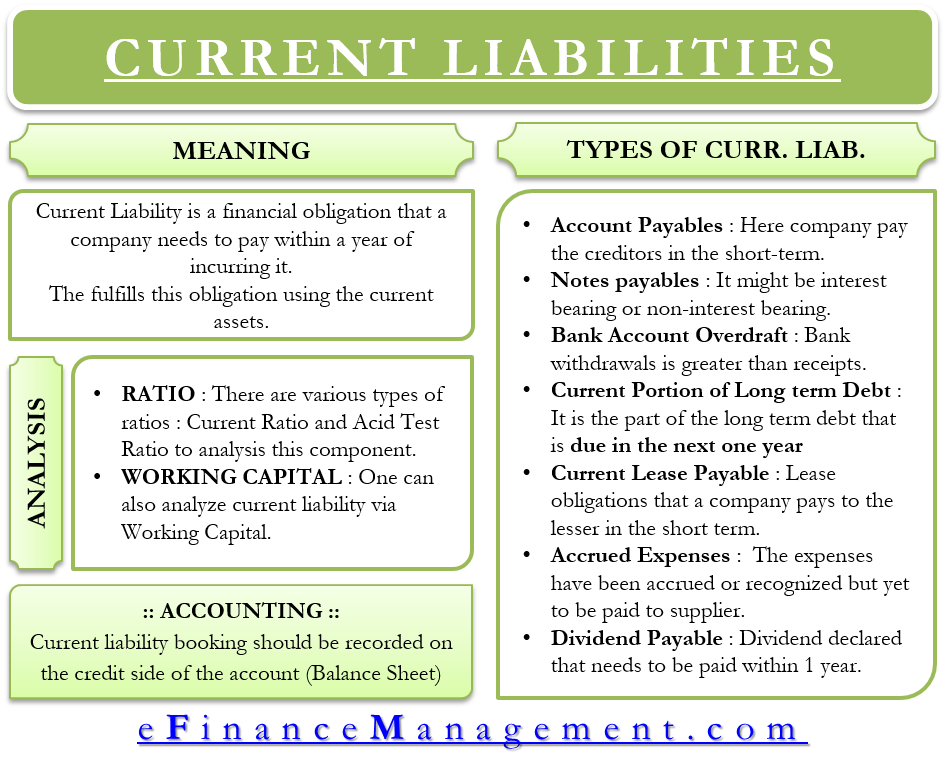 Current Liabilities - Meaning, Types, Accounting etc