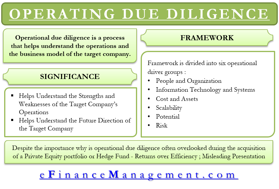 Operating Due Diligence