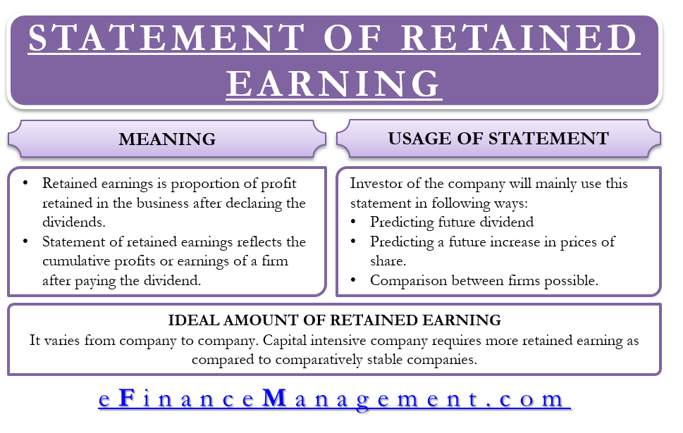 Statement of Retained Earnings | eFinanceManagement com