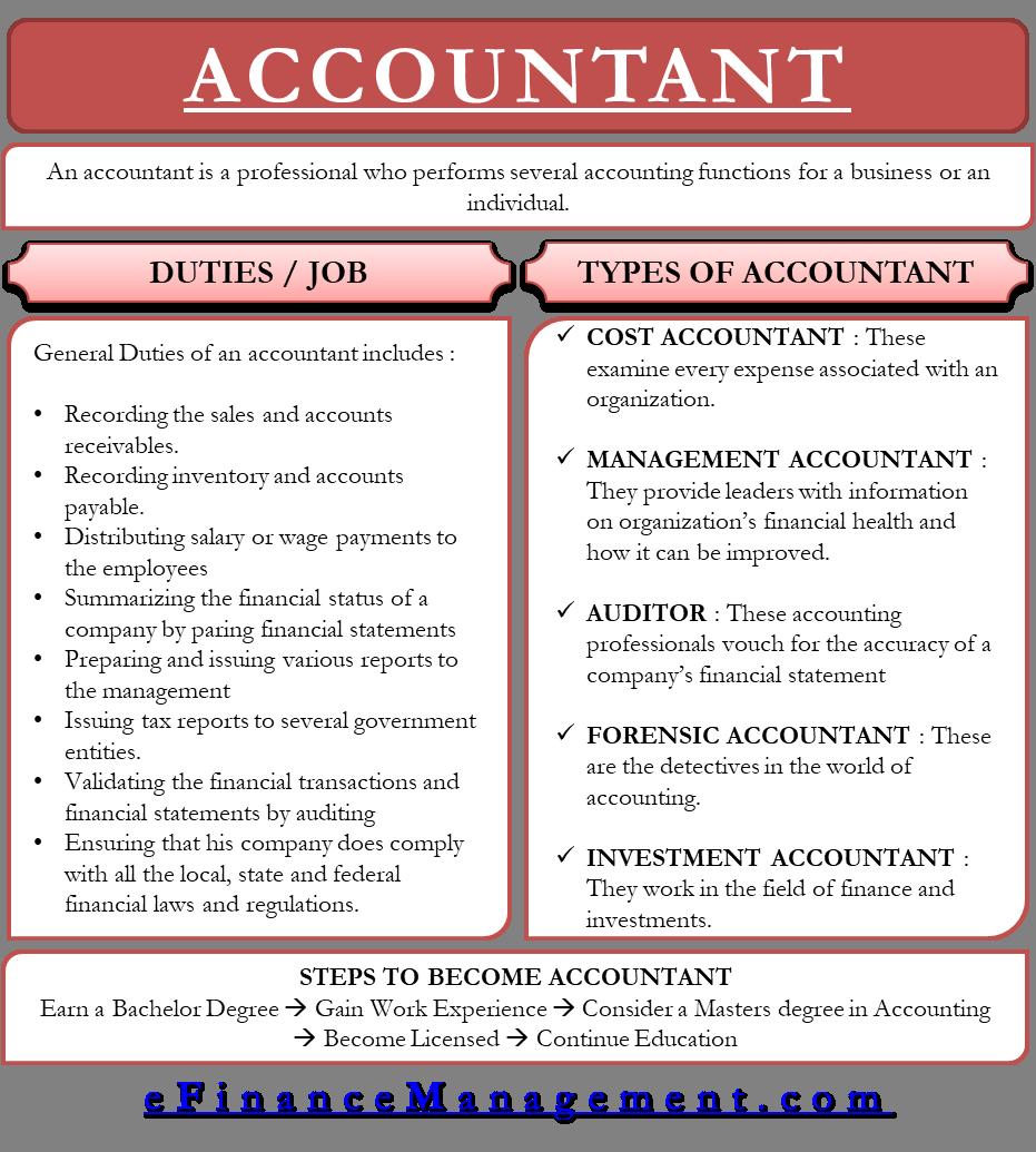 eFinanceManagement com   Financial Management Concepts in Layman's Terms